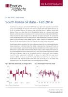 South Korea oil data – Feb 2014 cover image