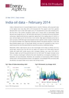 India oil data – February 2014 cover image