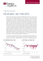 UK oil data – Jan / Feb 2014 cover image