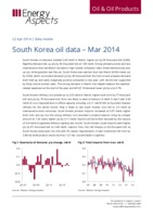 South Korea oil data – Mar 2014 cover image