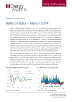 India oil data – March 2014 cover image