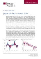 Japan oil data – March 2014 cover image