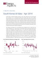South Korea oil data – Apr 2014 cover image