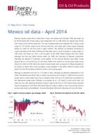 Mexico oil data – April 2014 cover image