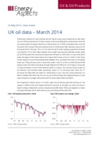 UK oil data – March 2014 cover image