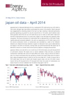 Japan oil data – April 2014 cover