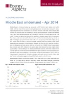 Middle East oil demand – Apr 2014 cover image