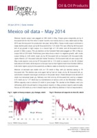 Mexico oil data – May 2014 cover image
