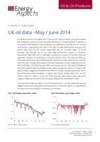 UK oil data –May / June 2014 cover image