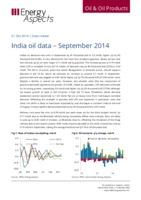 India oil data – September 2014 cover image
