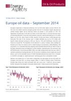 Europe oil data – September 2014 cover image