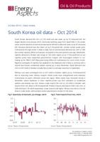 South Korea oil data - Oct 2014 cover image