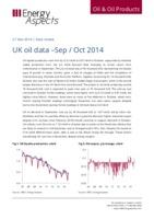 UK oil data – September/October 2014 cover image