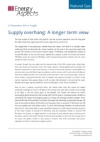 Supply overhang: A longer term view cover image
