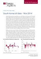 South Korea oil data - Nov 2014 cover image