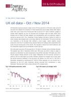 UK oil data – Oct / Nov 2014 cover image
