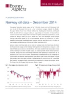 Norway oil data – December 2014 cover image