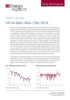 UK oil data – Nov / Dec 2014 cover image
