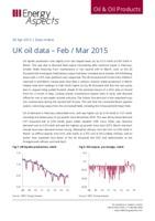 UK oil data – Feb / Mar 2015 cover image