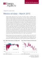 Mexico oil data – March 2015 cover image
