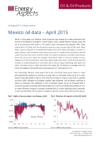 Mexico oil data – April 2015 cover image