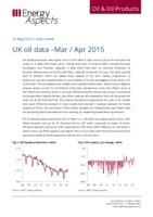 UK oil data - Mar / Apr 2015 cover image