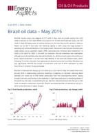 Brazil oil data – May 2015 cover image