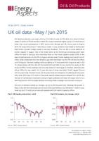 UK oil data – May / Jun 2015 cover image