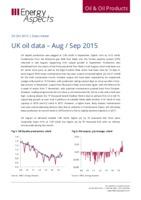 UK oil data – Aug / Sep 2015 cover image