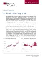 Brazil oil data – Sep 2015 cover image
