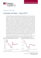 Canada oil data – Sep 2015 cover image