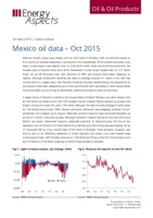 Mexico oil data - October 2015 cover image