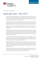 Japan gas data cover image