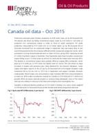 Canada oil data – Oct 2015 cover image