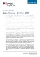 Latin America gas data cover image