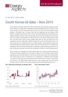 South Korea oil data - Nov 2015 cover image