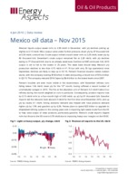 Mexico oil data - November 2015 cover image