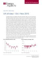 UK oil data – Oct / Nov 2015 cover image