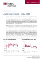 Australia oil data – Nov 2015 cover image