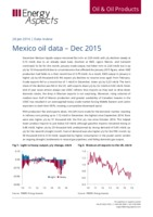 Mexico oil data - December 2015 cover image