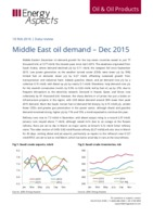 Middle East oil demand - Dec 2015 cover image