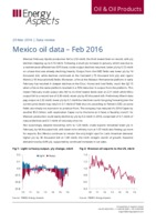Mexico oil data - February 2016 cover image
