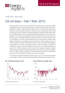 UK oil data – Feb / Mar 2016 cover image