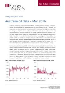 Australia oil data – Mar 2016 cover image