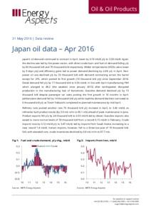 2016-05-31 Data review - Japan oil data  cover