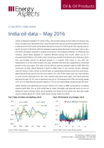 India oil data - May 2016 cover image