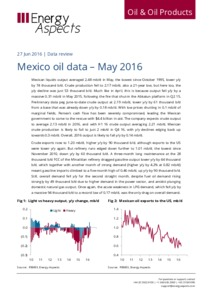 Mexico oil data - May 2016 cover image
