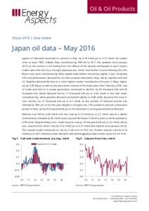 Japan oil data – May 2016 cover image
