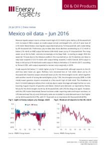 Mexico oil data – Jun 2016 cover image