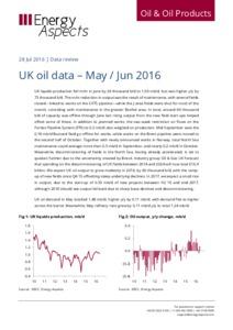 UK oil data – May / Jun 2016 cover image